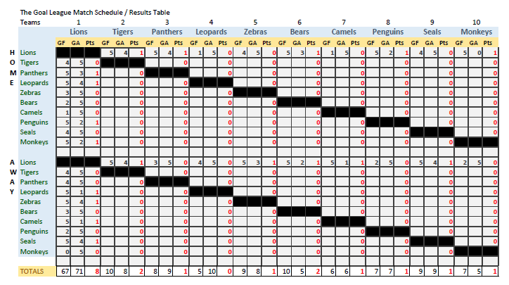 The Goal League example schedule / results table
